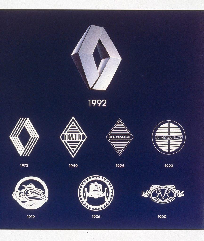 História loga Renault v rokoch 1900 až 1992